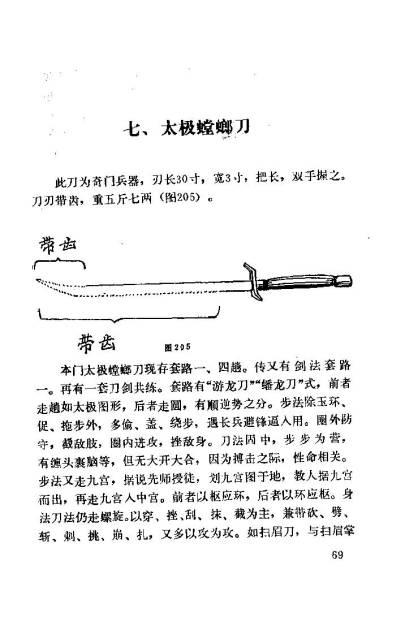 Taiji Tanglang Quan_Page_074